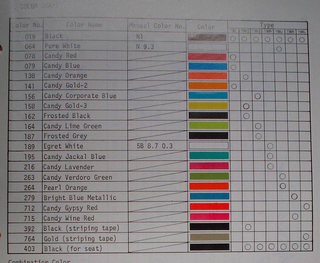 Colour Chart - Mk I, Mk II, Mk III, R and J